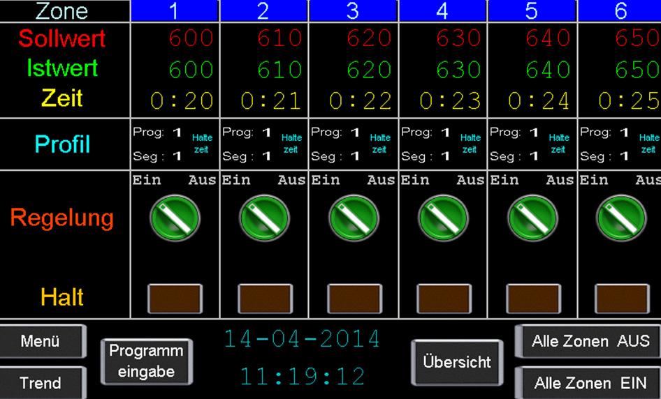 DIGIT 1000 szabályozórendszer